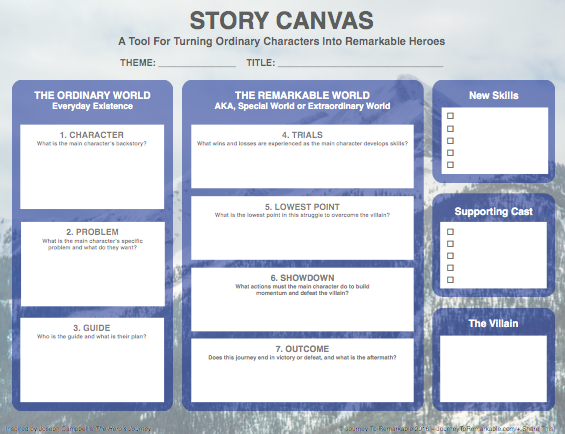 story canvas image