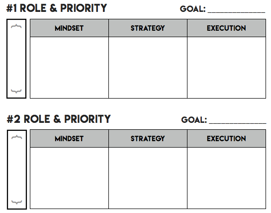 role and goal planner