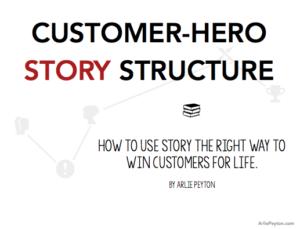 customer-hero image